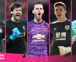 Goalkeepers With Most Clean Sheets | 2019/20